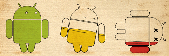Android: un amico da aiutare
